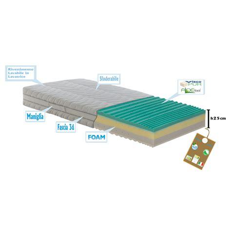 materasso 1 piazza e mezzo misure materasso una piazza e mezzo a molle insacchettate bio up