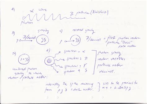 Dark Matter Equation (page 3) - Pics about space