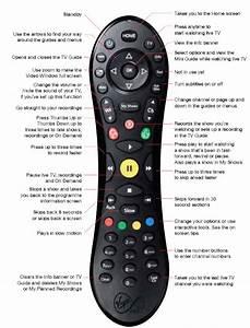 Review Virgin Media TiVo