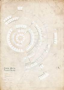 Family Tree Diagram Of Greek Mythology