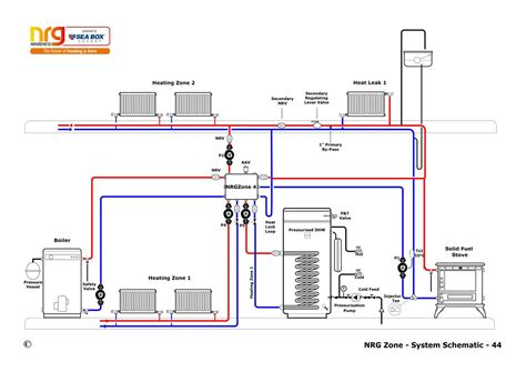 Schematic Diagram Of Boiler Fuel Oil System