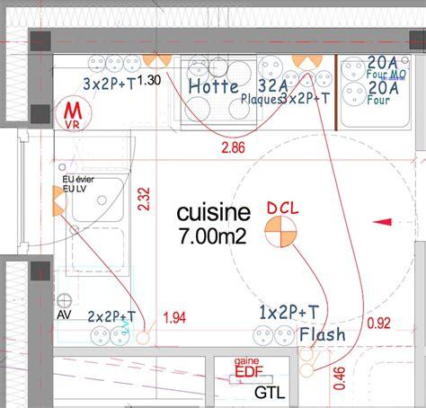 installation electrique d une cuisine hauteur d un plan de travail de cuisine jeu concours