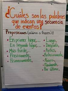 127 Best Images About Anchor Charts In Spanish   Spanish