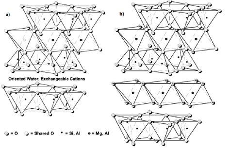 atomic structure  montmorillonite