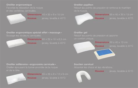 Oreillers Ergonomiques Ikea by Oreiller Cervical Memoire De Forme Amazing Choisir Un