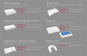 Oreiller Cervical Memoire De Forme : oreiller cervical ~ Melissatoandfro.com Idées de Décoration