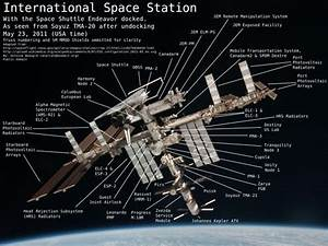 International Space Station, labeled diagram ...