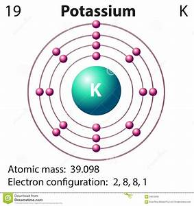 Diagram Representation Of The Element Potassium Stock