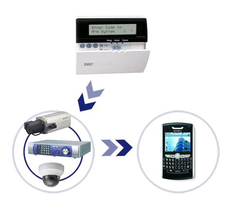 Protect Your Business With Intrusion Alarms By Certified. Internet Scavenger Hunts Can You Remove Moles. Chiropractor Suwanee Ga Plumber Woodbridge Va. How Do I Order My Credit Report. Physical Therapist Degree Needed. Highest Rated Auto Insurance Companies. Body Image And Eating Disorders. Installing Windows In House 4g Lte Networks. Security Systems Manufacturers