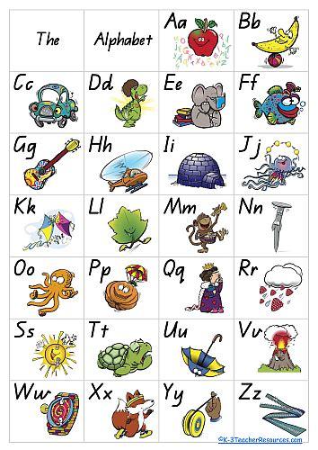 letter knowledge formation sounds studycom