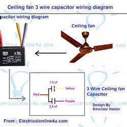 complete guide    wire  room  room wiring
