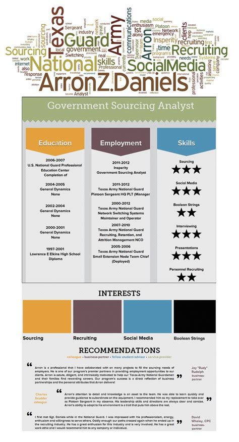 Cool Infographic Resumes by Resume Infograph My Interests Infographics