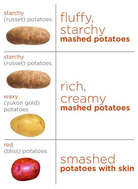 1000 ideas about best mashed potatoes on pinterest
