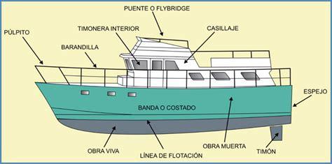 Imagenes De Barcos Y Sus Partes by Material De Lectura Versi 243 N Demo Partes De La