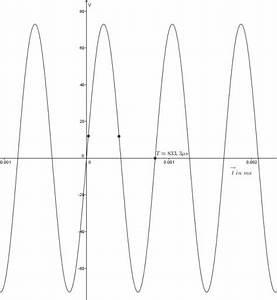 Sinusfunktion Berechnen : sinus sinusfunktion berechnen sie die winkel und zeitpunkte der vom nulldurchgang ~ Themetempest.com Abrechnung