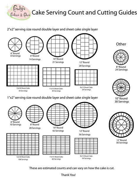 cake serving chart cake cutting guide jpg 800 215 1035 cakes