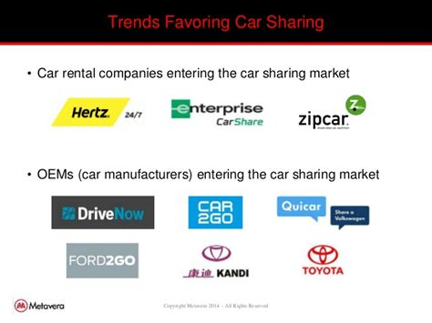 Should You Become A Car Sharing Operator