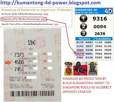 4d prediction singapore pools soccer