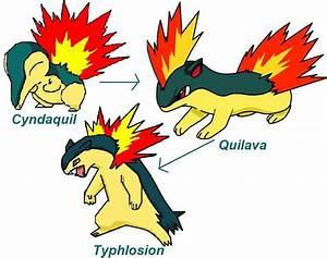 Pokemon Cyndaquil Pokemon Images | Pokemon Images