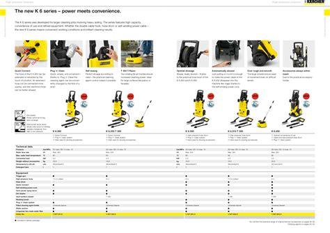 pdf manual for karcher other k 330 m pressure washers