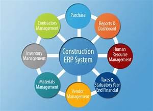 A Comparison Of 5 Construction Erp Software Options