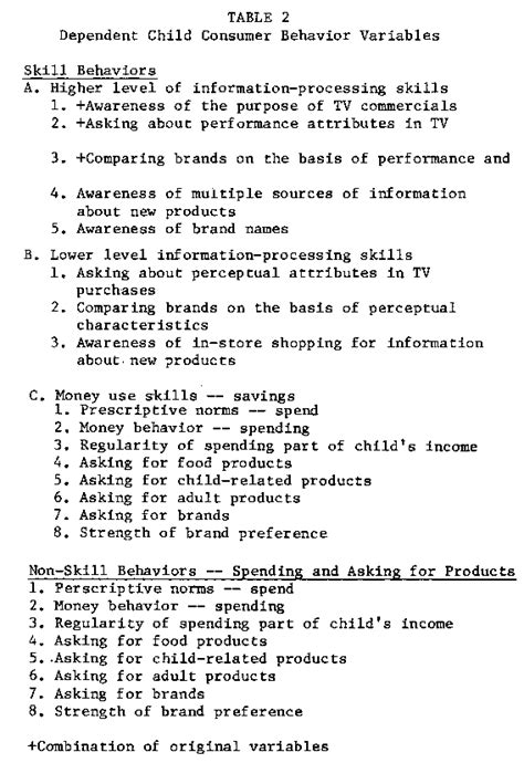 Homework english year 4 literature search strategy dissertation peer review sheet the introduction of an argumentative essay must include brainly
