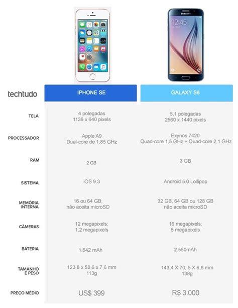iphone se ou galaxy  em qual celular vale  pena
