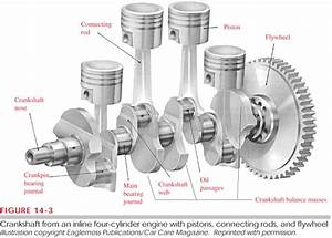 Basic Mechanical Engineering Resources  Ic Engine Components