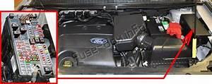 Fuse Box Diagram  U0026gt  Ford Edge  2011