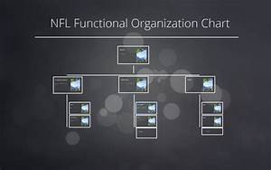 Ms Organization Chart 2 0 Nfl Functional Organization Chart By Molly Reckseit On