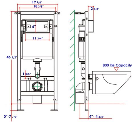 toilet carrier dimensions zurn toilet carriers bing images
