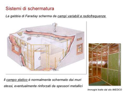 Gabbia Di Faraday Risonanza Magnetica - principi fisici e sicurezza rm gastaldi