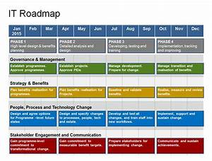 complete it roadmap template 1 year strategy With it strategic plan template 3 year
