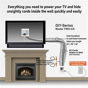 Hiding Wires For A Tv Above Fireplace