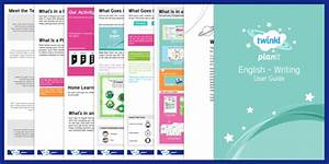 Planit English Writing Product Guide  Teacher Made