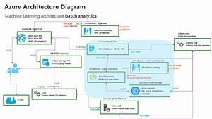 Icons Azure Diagram