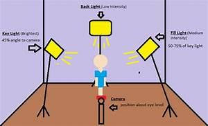 A2 Advanced Production  Back Light Diagram