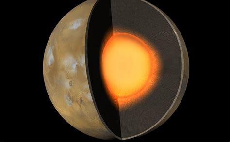 Planet Mars Core