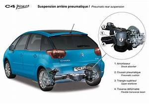 Compresseur Suspension C4 Picasso : compresseur c4 picasso compresseur suspension citroen c4 picasso grand picasso 9682022980 ~ Maxctalentgroup.com Avis de Voitures