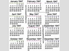 What Happened in 1947 including Pop Culture, Significant