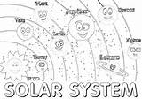 Solar System Coloring Pages Books Inspirations Fantastic Printable Neighborhood sketch template