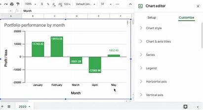 Number Chart Formatting Sheets Options Google Formatage
