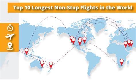 It does not visit another city even though some do require a plane change (usually noted) it is called a direct flight because all of the flights involved share a flight number. Top 10: World's longest non-stop flights | Weekend Blitz