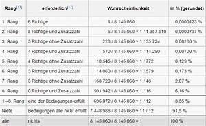 Wahrscheinlichkeit Berechnen Lotto : gewinnchancen von lotto lotteriespielen in sterreich ~ Themetempest.com Abrechnung