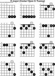 chord diagrams for dobro e With chord diagrams for dobro b minor
