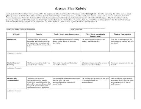 Lesson Plan Rubric (1