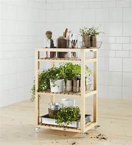 Ikea Tritthocker Molger : molger kastje op wielen maak je keuken helemaal af met ~ Michelbontemps.com Haus und Dekorationen