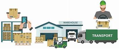 Warehousing Service Fulfillment Warehouse Storage Goods Logistics