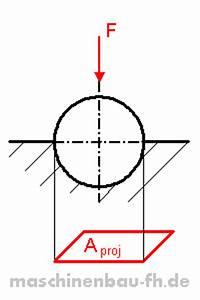 Druck Berechnen Formel : technische mechanik festigkeitslehre beanspruchungen ~ Themetempest.com Abrechnung