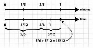 Kazoo School Math  Progression Of 6th Grade Understanding